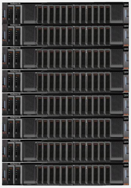IBM FlashSystem 820