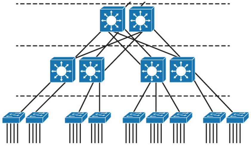 Schemat konfiguracji VLAN